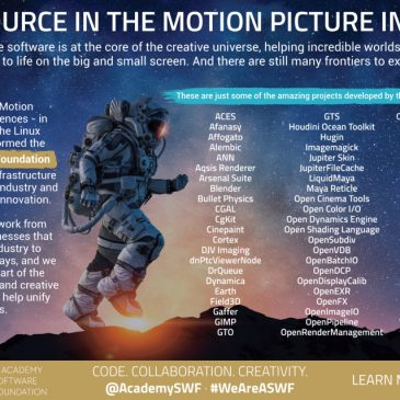 Hollywood Casts Open Source Software in Starring Role